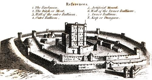 Diagram of a castle